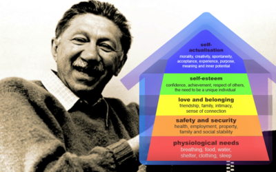 Selling houses with the help of Maslow